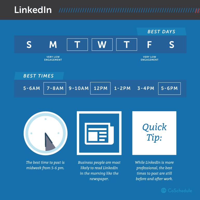 migliore orario per pubblicare su linkedin